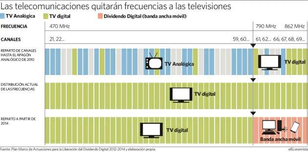 distribucion-frecuencias